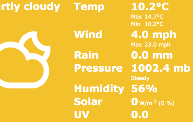 Colours: A Live London Weather Dashboard